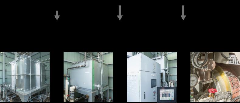ニュークリーンフューエル(発電機用燃料)の製造方法