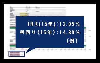 IRR(15年): 12.05% 利回り(15年): 14.89%